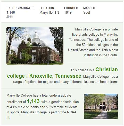 Maryville College History