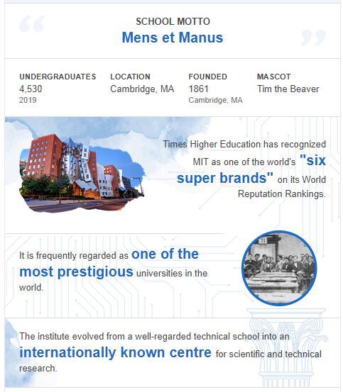 Massachusetts Institute of Technology History