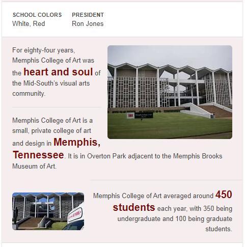 Memphis College of Art History