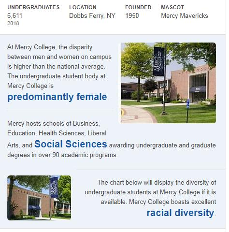 Mercy College History