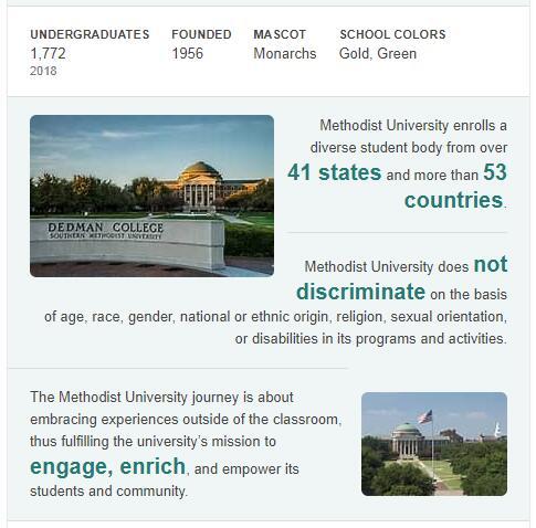 Methodist University History