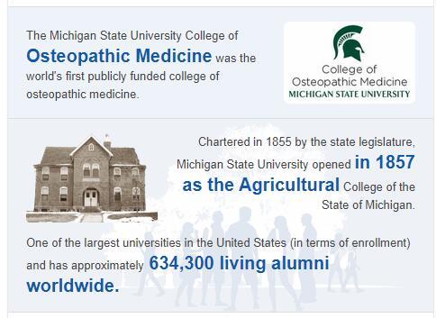 Michigan State University History