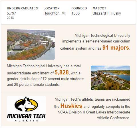 Michigan Technological University History