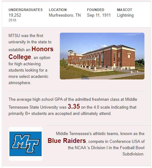 Middle Tennessee State University History