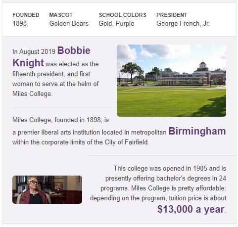 Miles College History