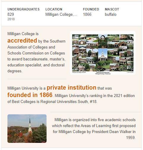 Milligan College History
