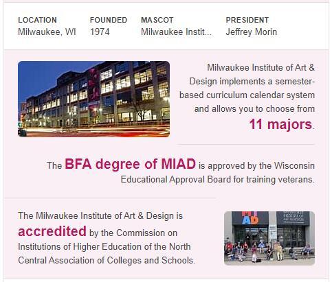 Milwaukee Institute of Art and Design History