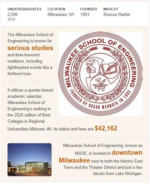 Milwaukee School of Engineering History