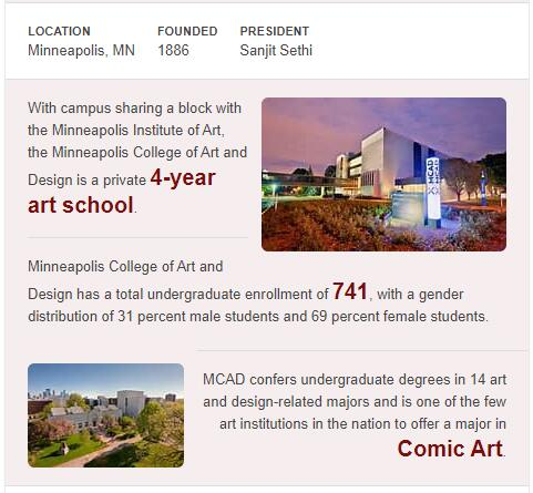 Minneapolis College of Art and Design History
