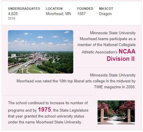 Minnesota State University-Moorhead History