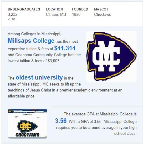 Mississippi College History
