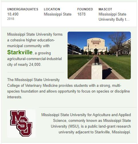 Mississippi State University History
