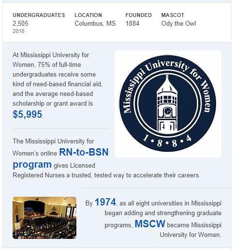 Mississippi University for Women History
