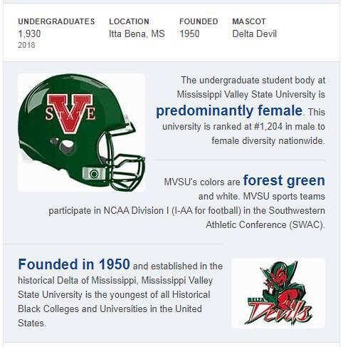 Mississippi Valley State University History