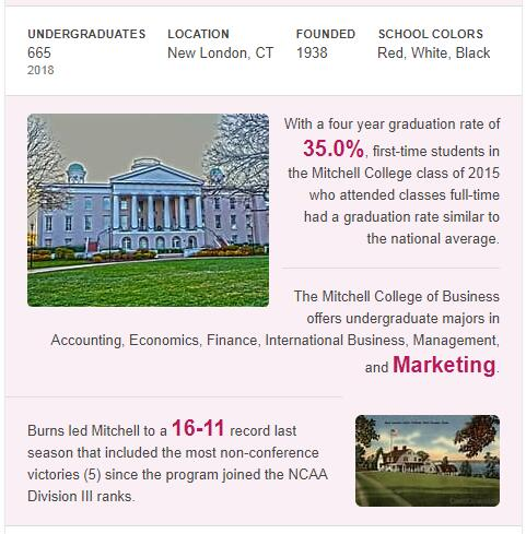 Mitchell College History