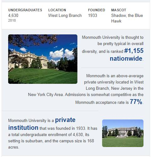 Monmouth University History