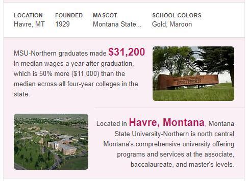 Montana State University-Northern History