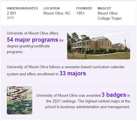 Mount Olive College History