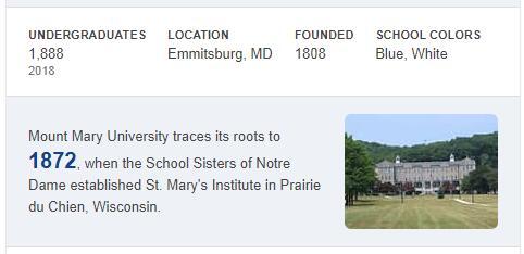Mount St. Mary's University History