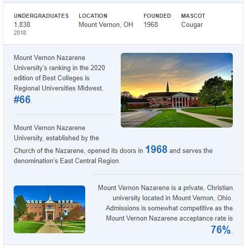 Mount Vernon Nazarene University History