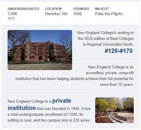 New England College History