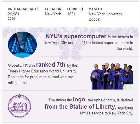 New York University History