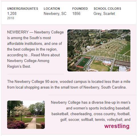 Newberry College History