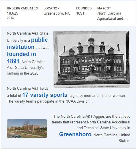 North Carolina A&T State University History