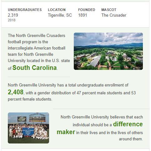 North Greenville University History