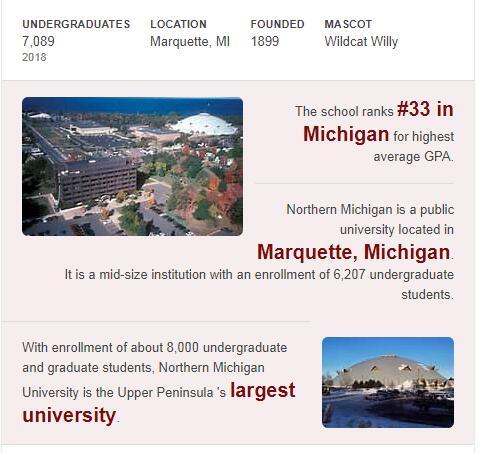 Northern Michigan University History