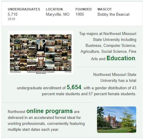 Northwest Missouri State University History