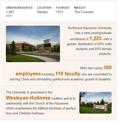Northwest Nazarene University History