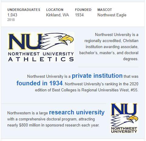 Northwest University History
