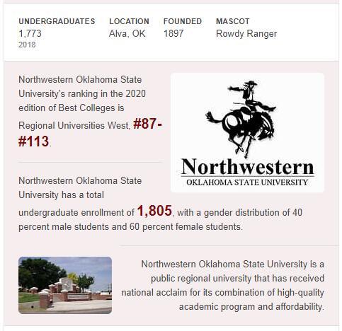 Northwestern Oklahoma State University History
