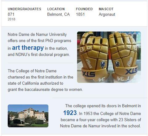 Notre Dame de Namur University History