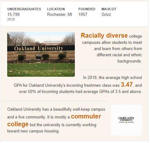 Oakland University History