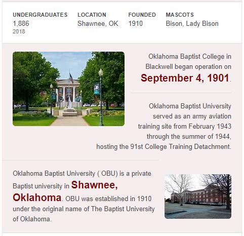 Oklahoma Baptist University History