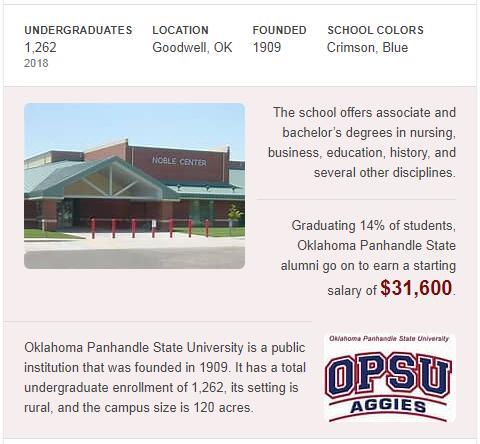 Oklahoma Panhandle State University History
