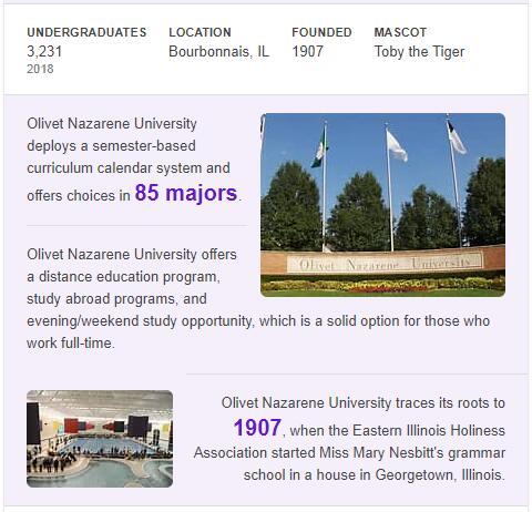 Olivet Nazarene University History
