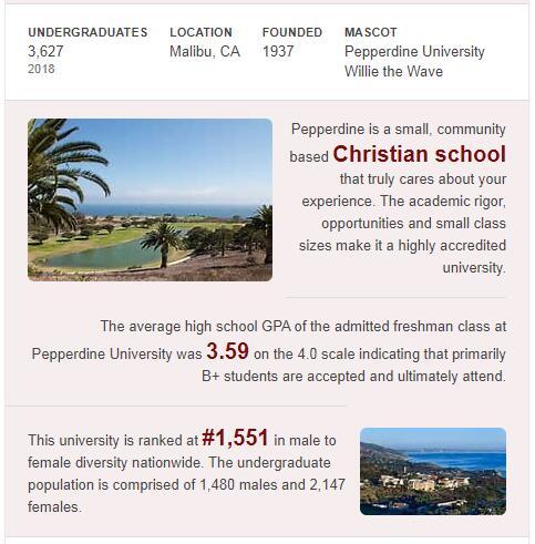 Pepperdine University History