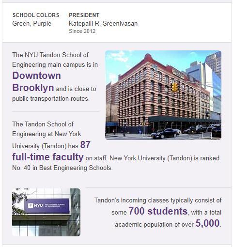 Polytechnic Institute of New York University History