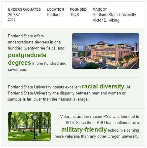 Portland State University History