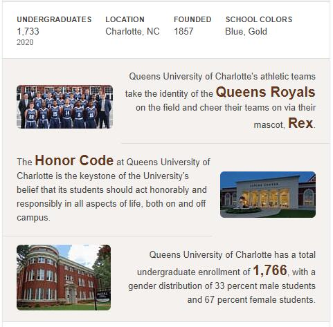 Queens University of Charlotte History