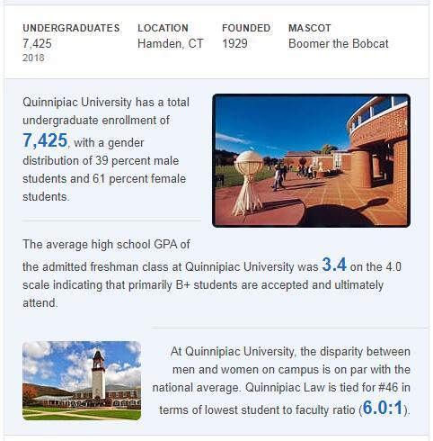 Quinnipiac University History