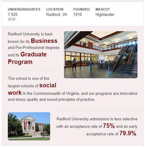 Radford University History