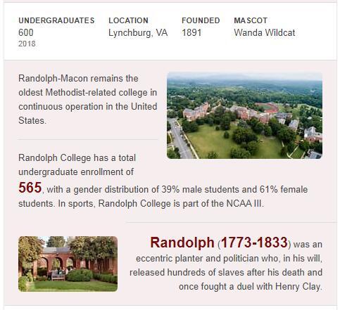 Randolph College History