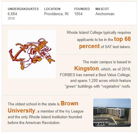 Rhode Island College History