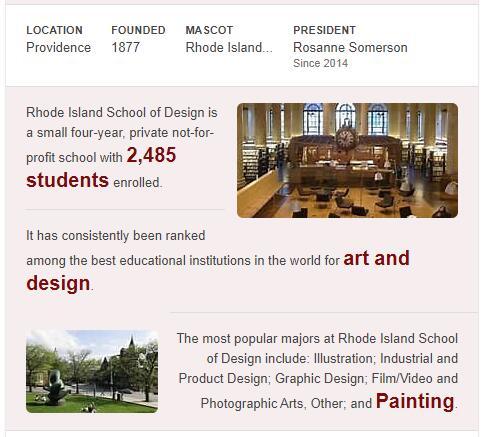 Rhode Island School of Design History