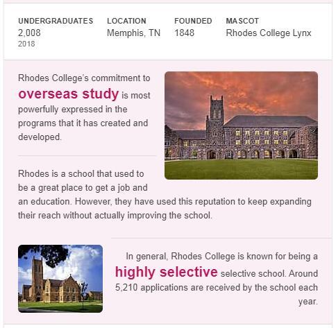 Rhodes College History