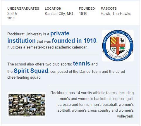 Rockhurst University History